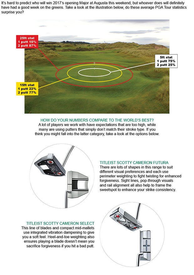 Scotty Cameron Article